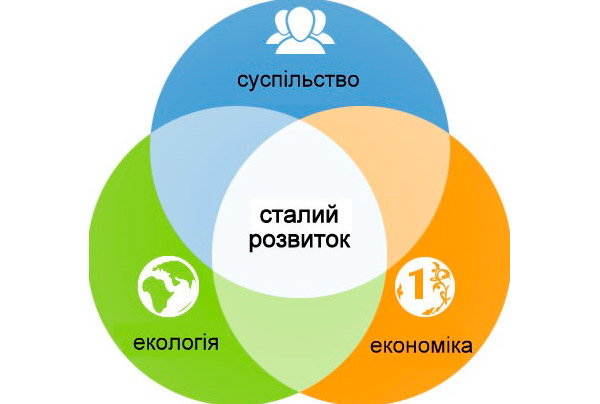 https://www.ecolabel.org.ua/images/page/2018-04-02-17.jpg